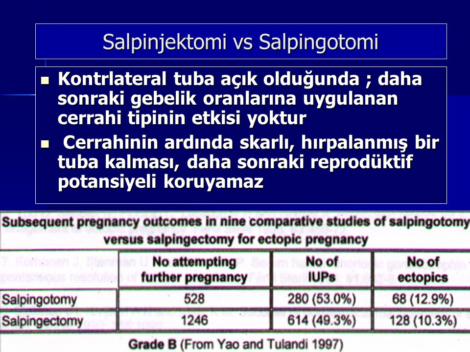 Salpinjektomi vs Salpingotomi