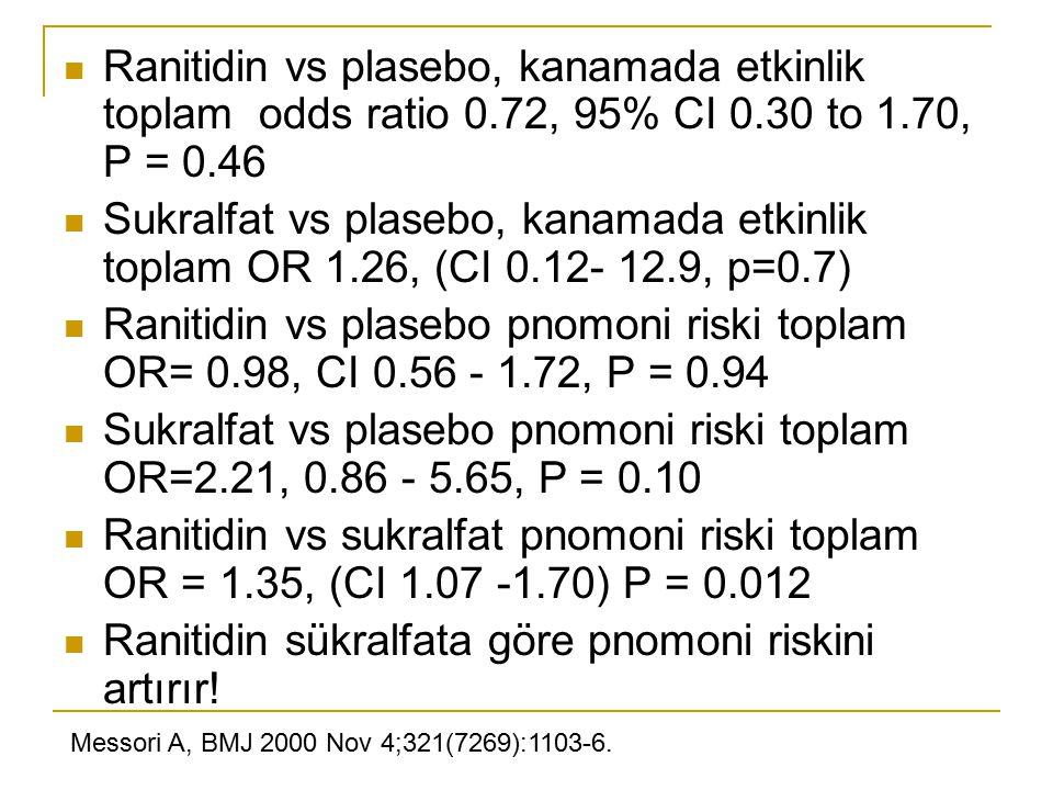 Ranitidin sükralfata göre pnomoni riskini artırır!