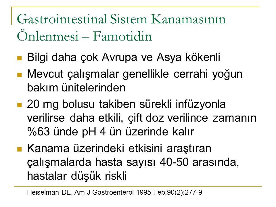 Gastrointestinal Sistem Kanamasının Önlenmesi – Famotidin