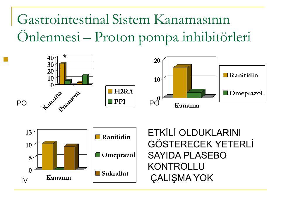 Gastrointestinal Sistem Kanamasının Önlenmesi – Proton pompa inhibitörleri