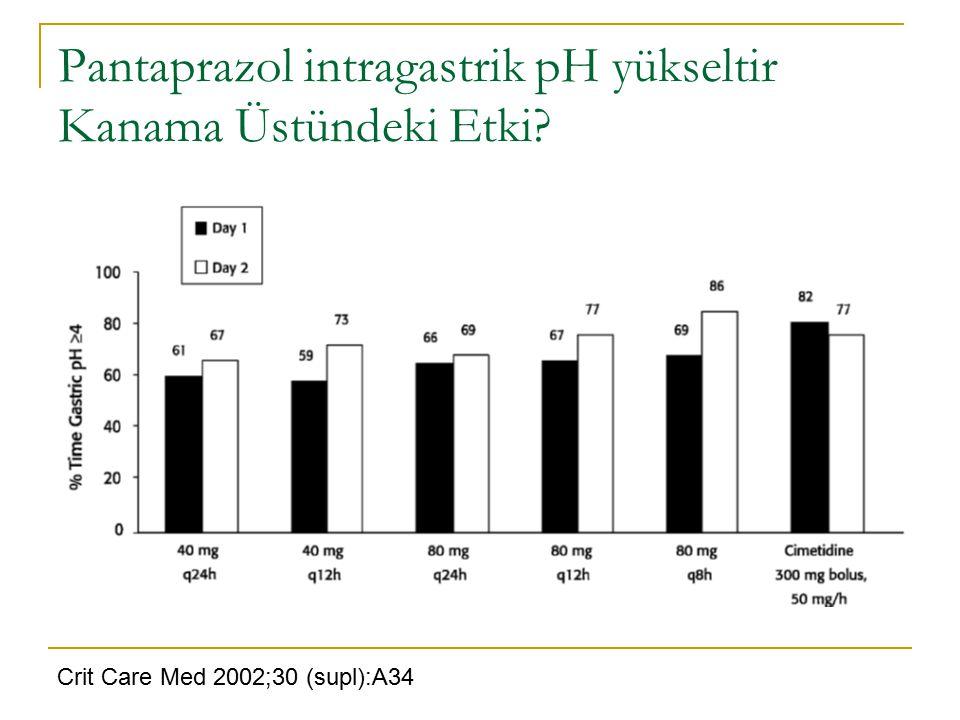 Pantaprazol intragastrik pH yükseltir Kanama Üstündeki Etki