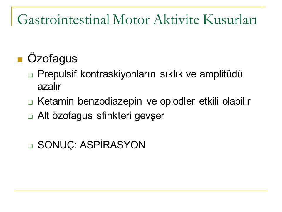 Gastrointestinal Motor Aktivite Kusurları
