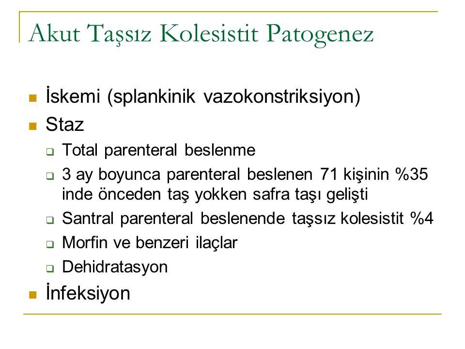 Akut Taşsız Kolesistit Patogenez