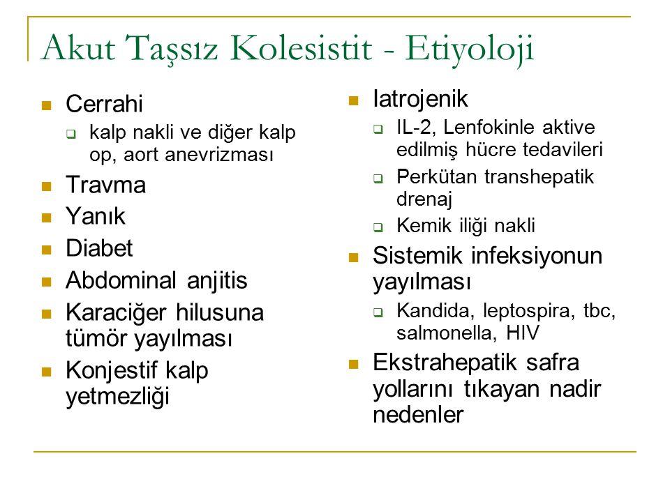 Akut Taşsız Kolesistit - Etiyoloji