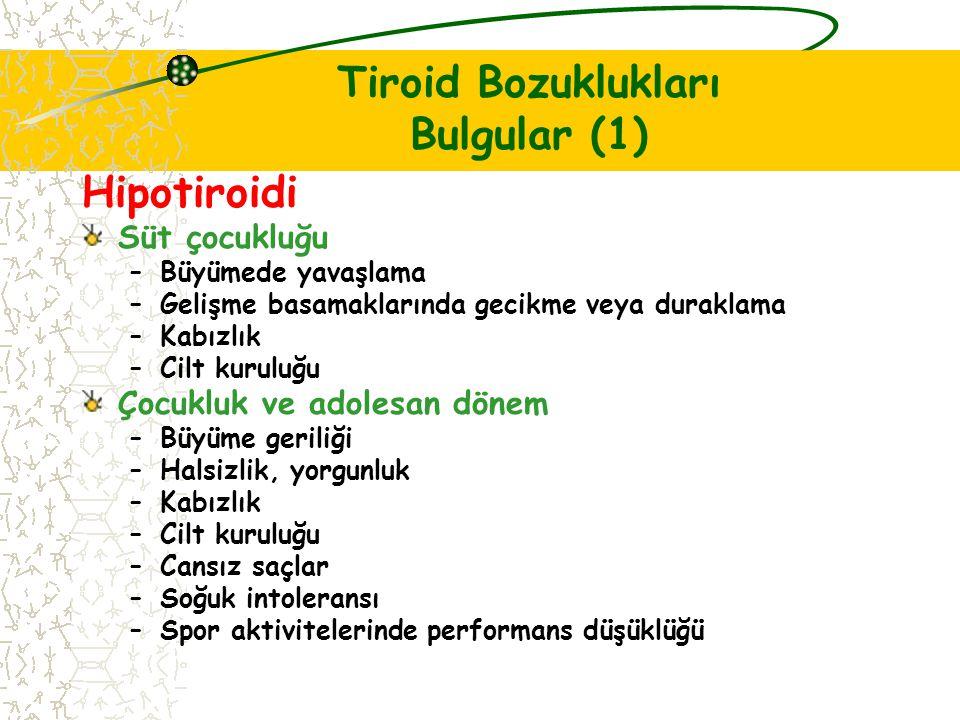 Tiroid Bozuklukları Bulgular (1)