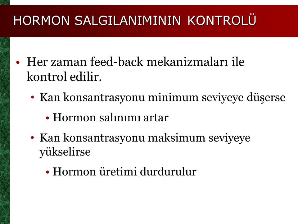 HORMON SALGILANIMININ KONTROLÜ