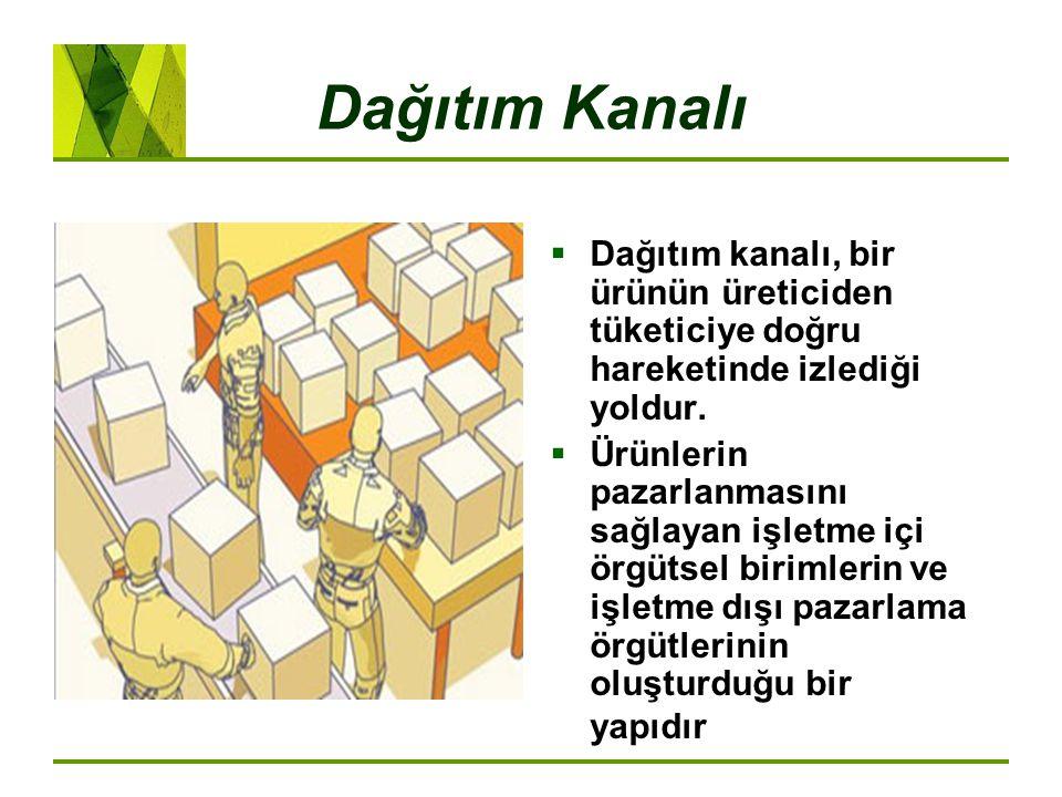 Dağıtım Kanalı Dağıtım kanalı, bir ürünün üreticiden tüketiciye doğru hareketinde izlediği yoldur.