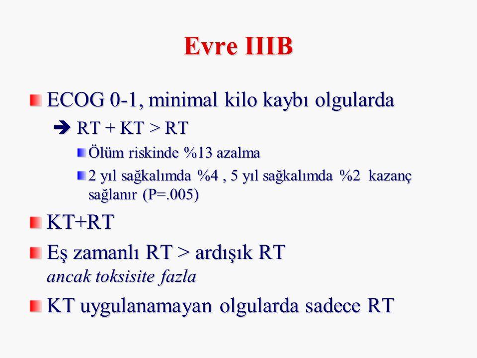 Evre IIIB ECOG 0-1, minimal kilo kaybı olgularda KT+RT