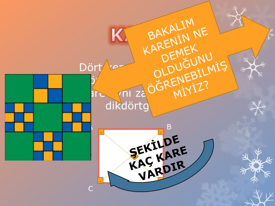 ŞEKİLDE KAÇ KARE VARDIR