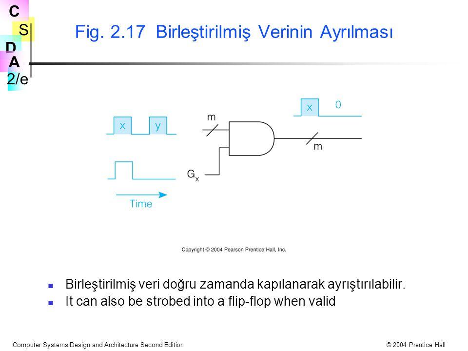 Fig. 2.17 Birleştirilmiş Verinin Ayrılması
