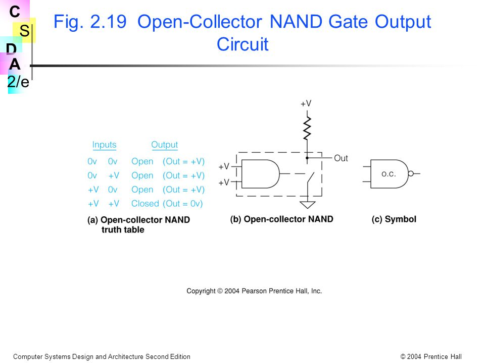 Fig. 2.19 Open-Collector NAND Gate Output Circuit