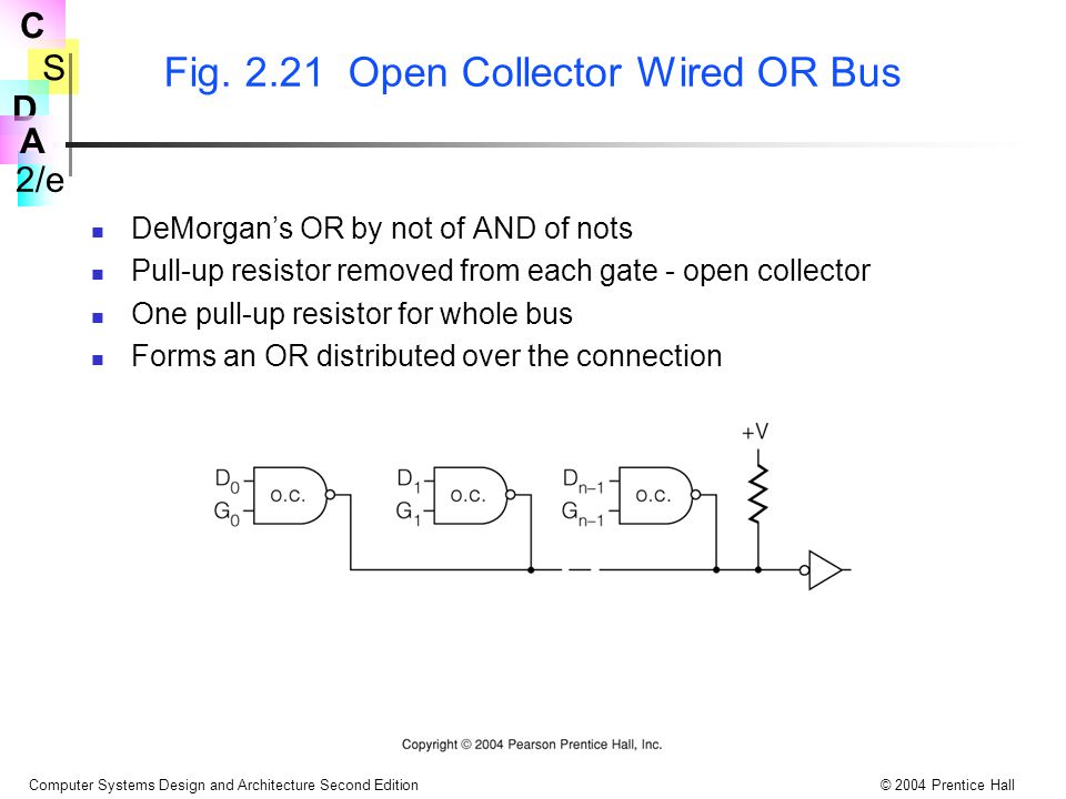 Fig. 2.21 Open Collector Wired OR Bus