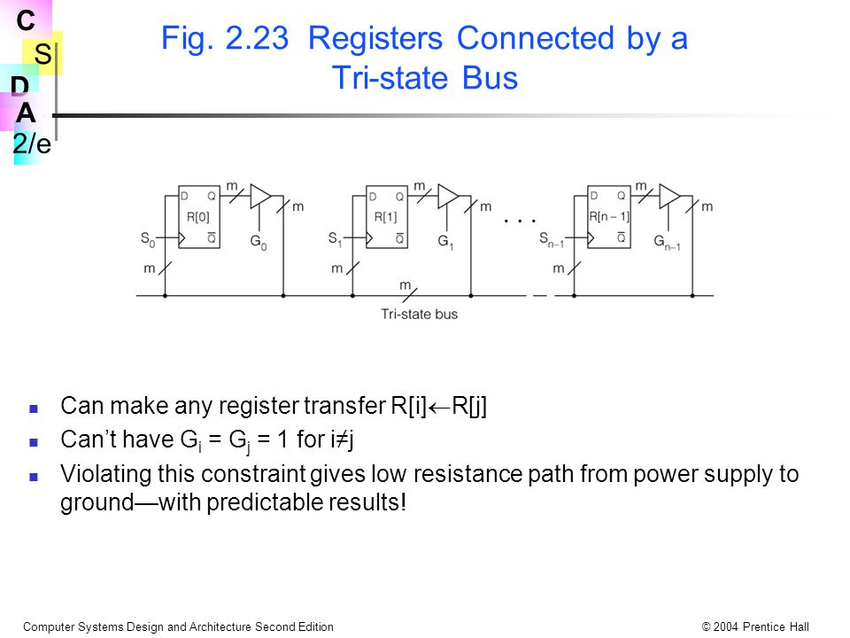 Fig. 2.23 Registers Connected by a Tri-state Bus