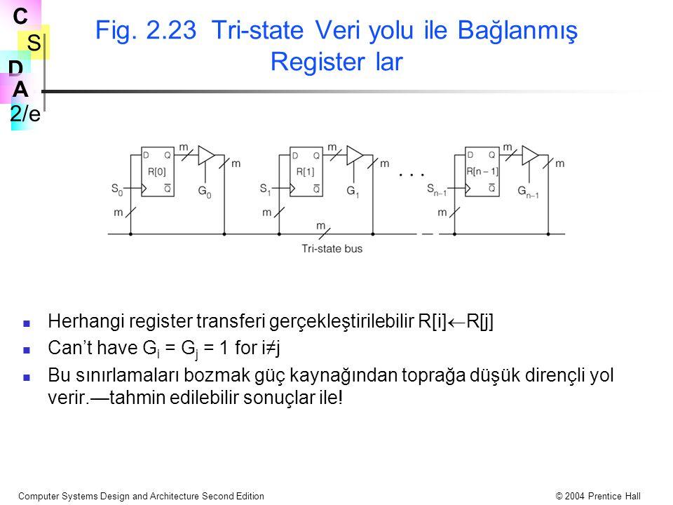 Fig. 2.23 Tri-state Veri yolu ile Bağlanmış Register lar