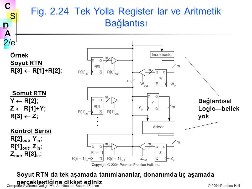 Fig. 2.24 Tek Yolla Register lar ve Aritmetik Bağlantısı