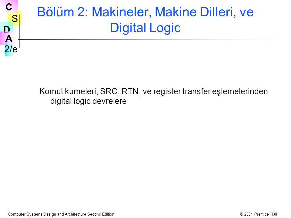 Bölüm 2: Makineler, Makine Dilleri, ve Digital Logic