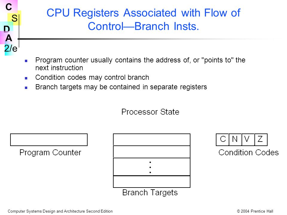 CPU Registers Associated with Flow of Control—Branch Insts.