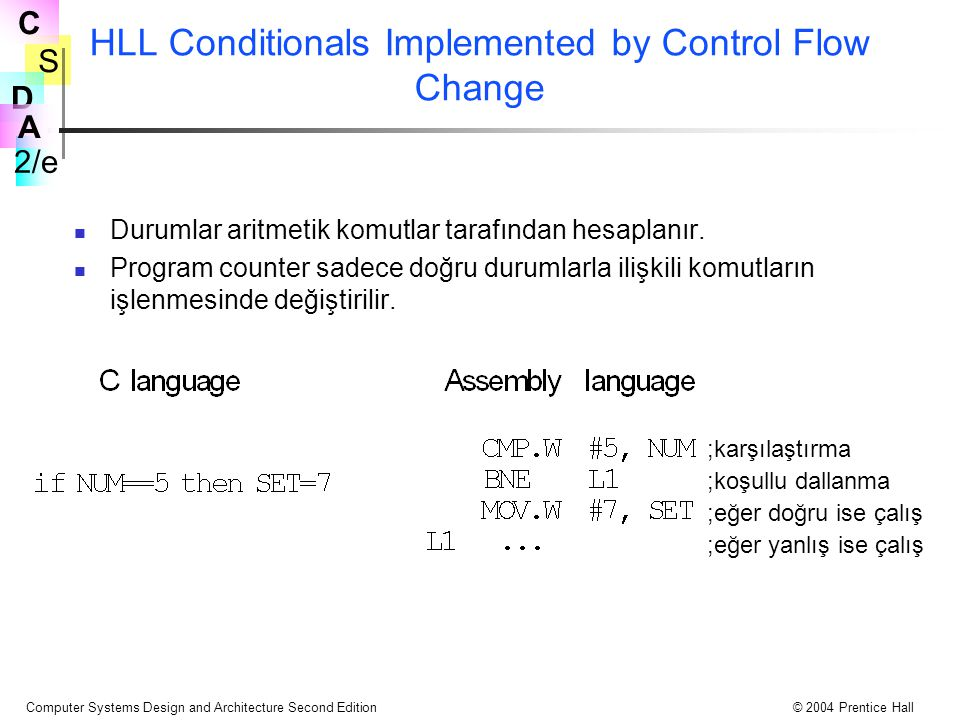 HLL Conditionals Implemented by Control Flow Change