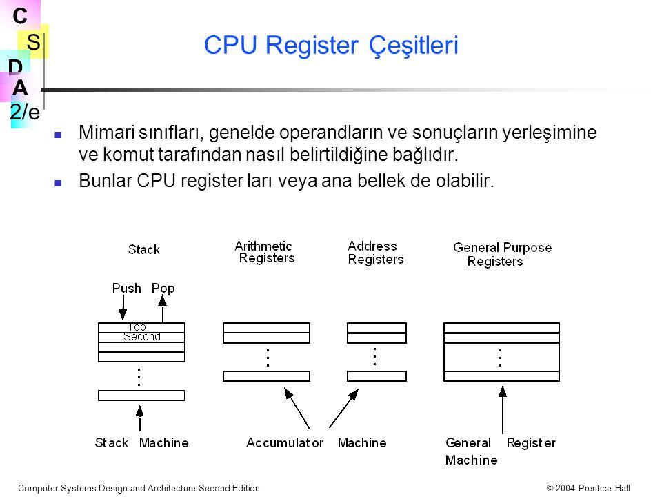 CPU Register Çeşitleri