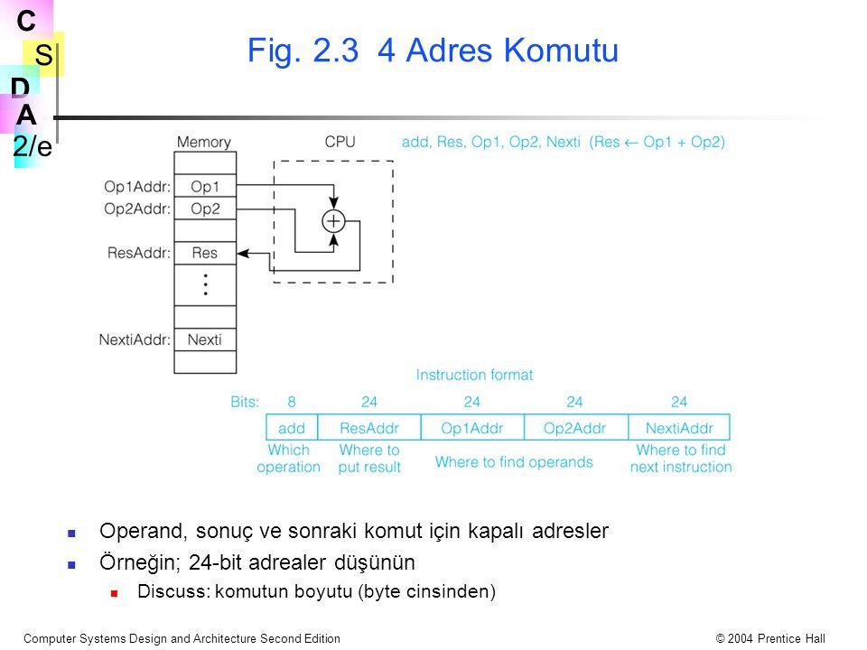 Fig. 2.3 4 Adres Komutu Operand, sonuç ve sonraki komut için kapalı adresler. Örneğin; 24-bit adrealer düşünün.