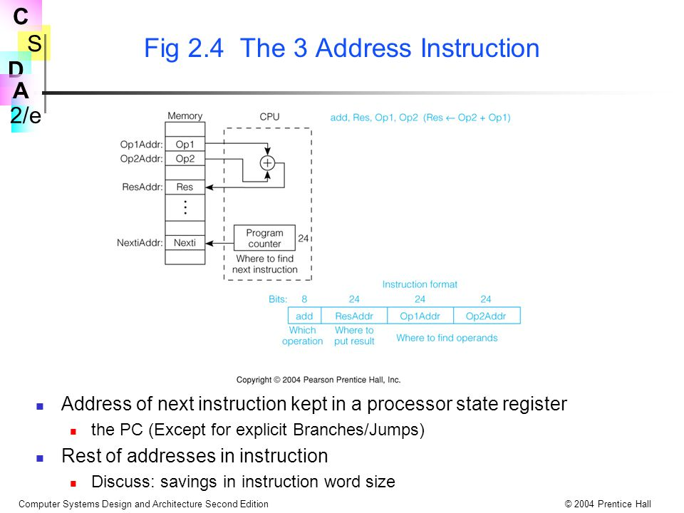 Fig 2.4 The 3 Address Instruction
