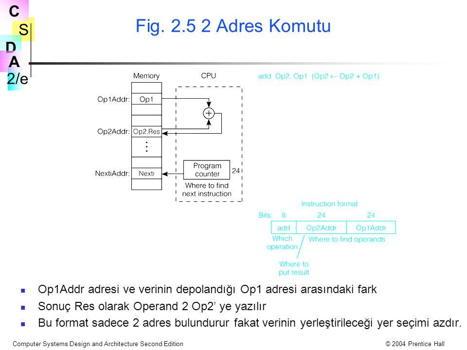 Fig. 2.5 2 Adres Komutu Op1Addr adresi ve verinin depolandığı Op1 adresi arasındaki fark. Sonuç Res olarak Operand 2 Op2' ye yazılır.