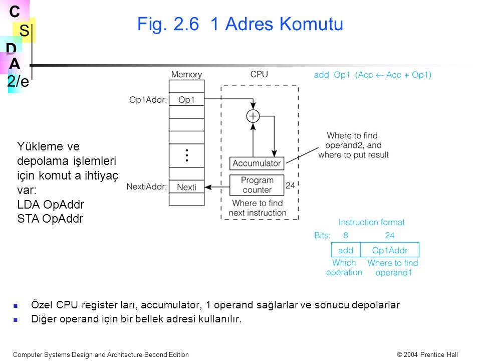 Fig. 2.6 1 Adres Komutu Yükleme ve depolama işlemleri için komut a ihtiyaç var: LDA OpAddr. STA OpAddr.