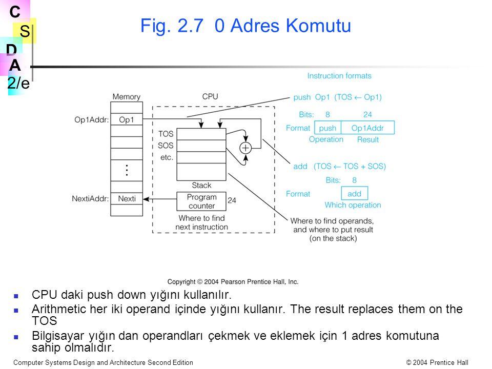 Fig. 2.7 0 Adres Komutu CPU daki push down yığını kullanılır.