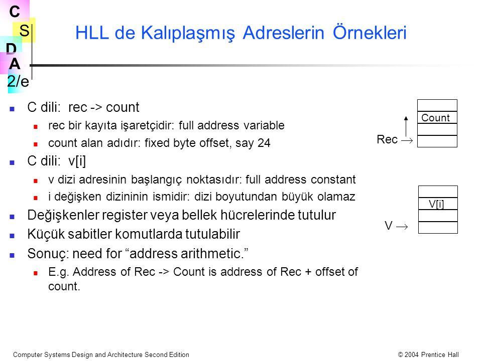 HLL de Kalıplaşmış Adreslerin Örnekleri
