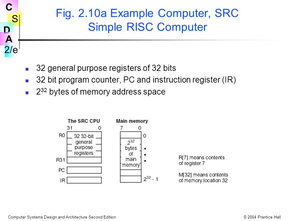 Fig. 2.10a Example Computer, SRC Simple RISC Computer