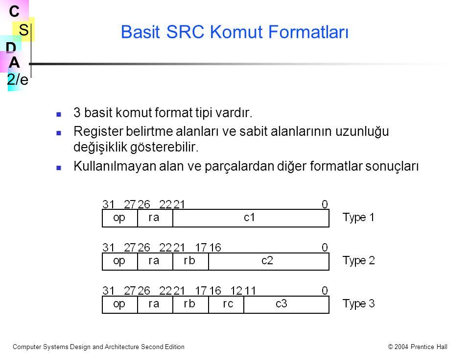 Basit SRC Komut Formatları