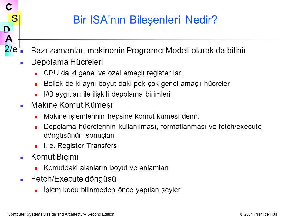 Bir ISA'nın Bileşenleri Nedir