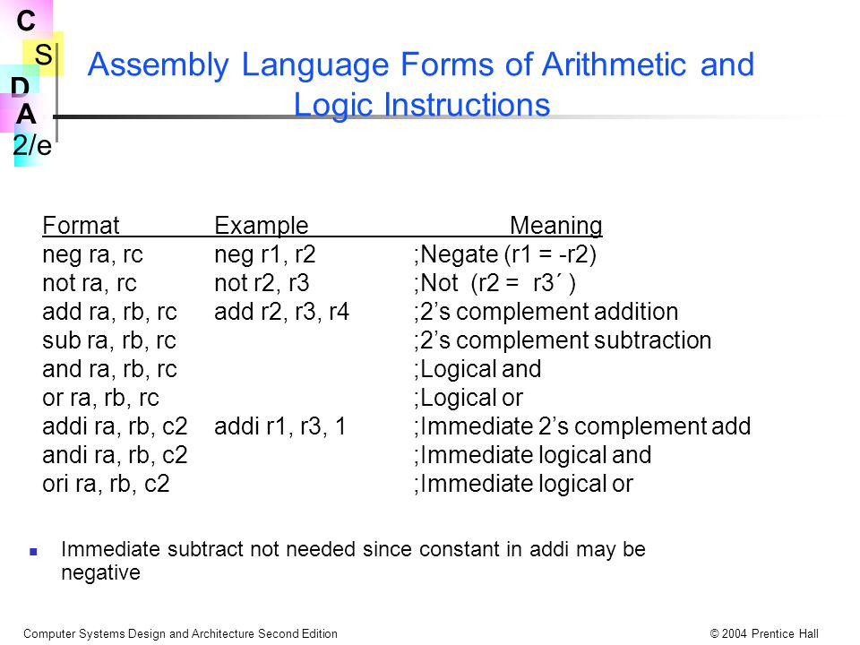 Assembly Language Forms of Arithmetic and Logic Instructions