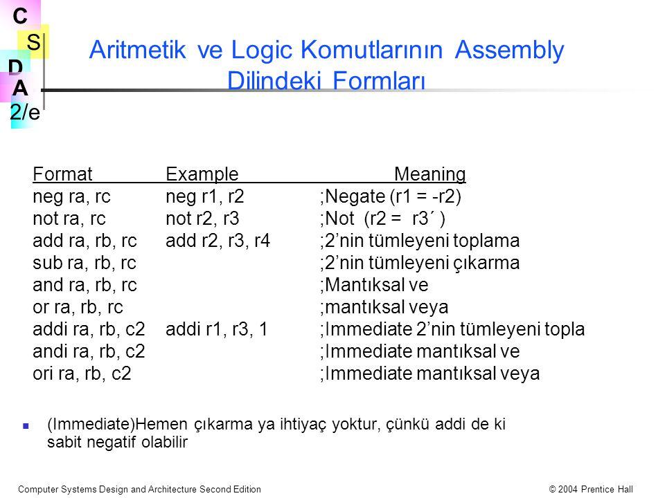 Aritmetik ve Logic Komutlarının Assembly Dilindeki Formları