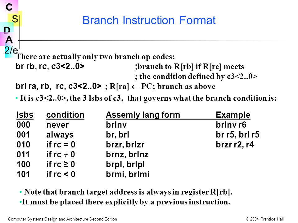 Branch Instruction Format