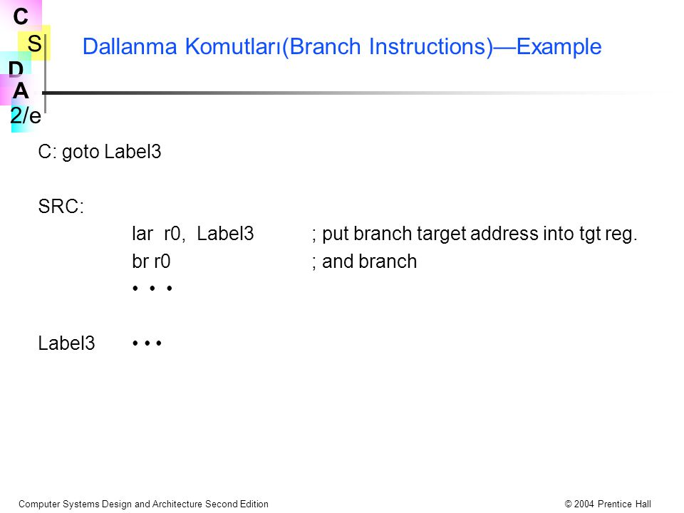 Dallanma Komutları(Branch Instructions)—Example