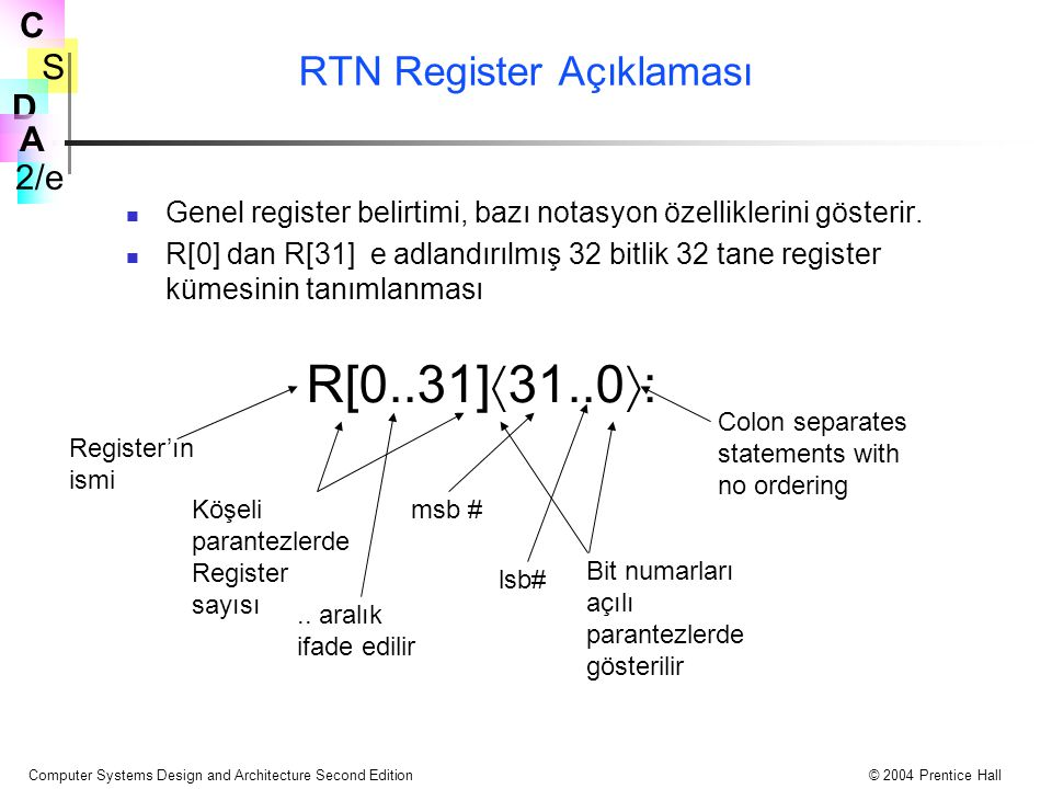 RTN Register Açıklaması