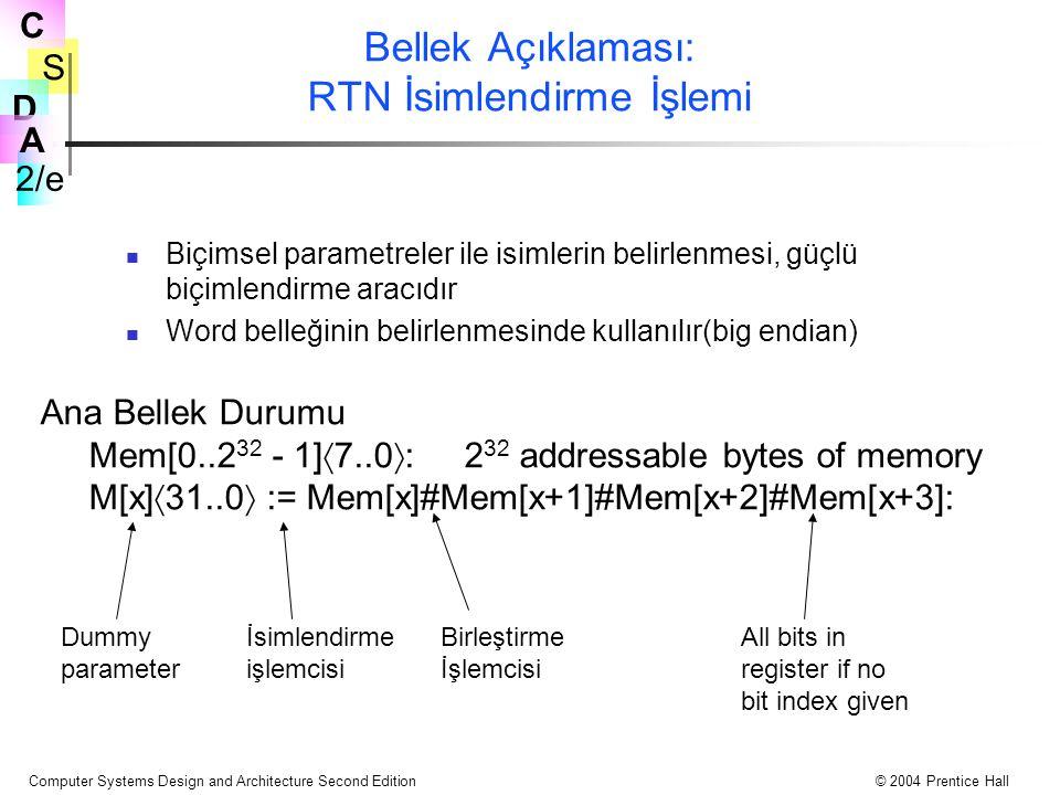 Bellek Açıklaması: RTN İsimlendirme İşlemi