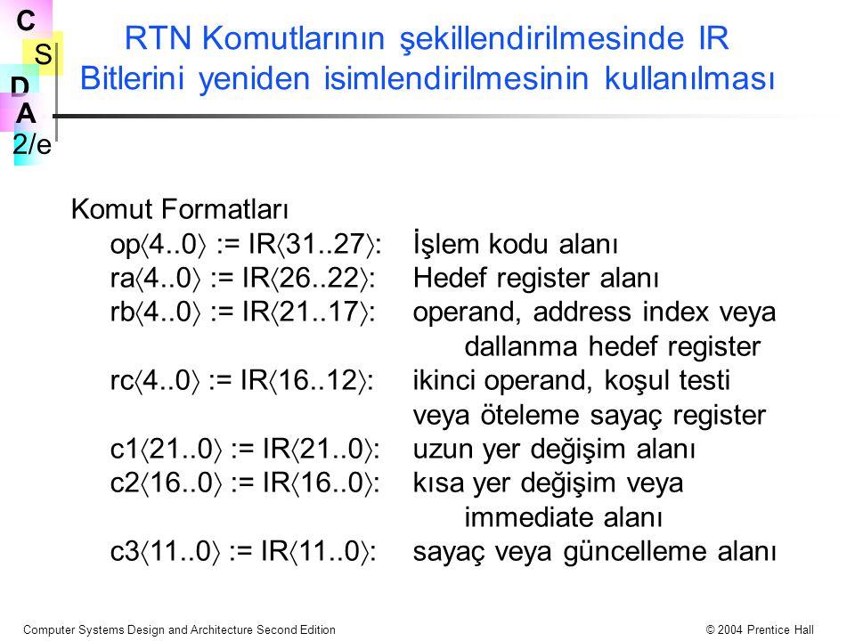 RTN Komutlarının şekillendirilmesinde IR Bitlerini yeniden isimlendirilmesinin kullanılması