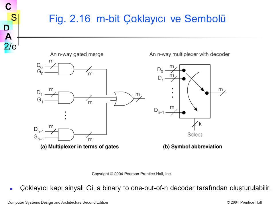 Fig. 2.16 m-bit Çoklayıcı ve Sembolü