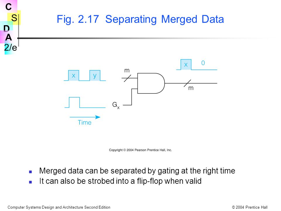 Fig. 2.17 Separating Merged Data