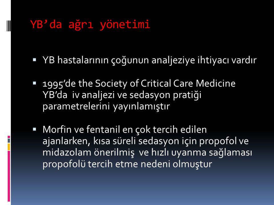 YB'da ağrı yönetimi YB hastalarının çoğunun analjeziye ihtiyacı vardır