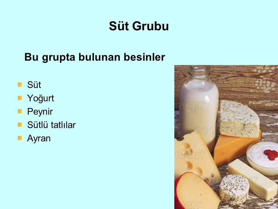 Süt Grubu Bu grupta bulunan besinler Süt Yoğurt Peynir Sütlü tatlılar