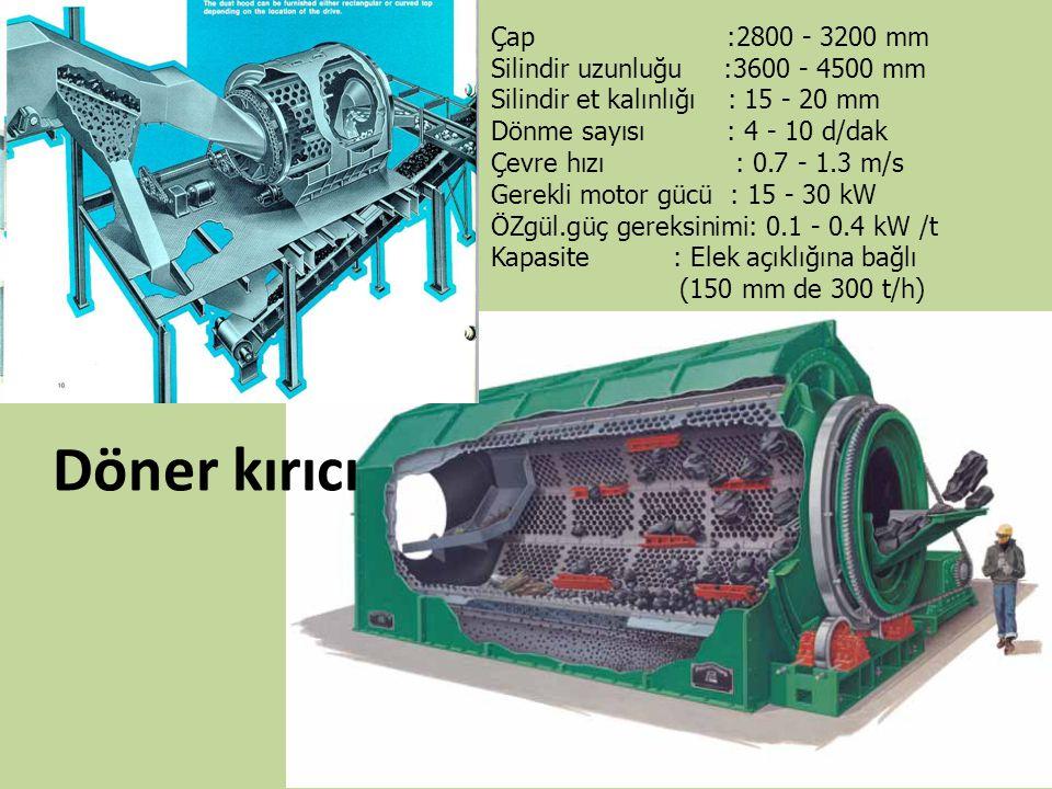 Döner kırıcı Çap :2800 - 3200 mm Silindir uzunluğu :3600 - 4500 mm