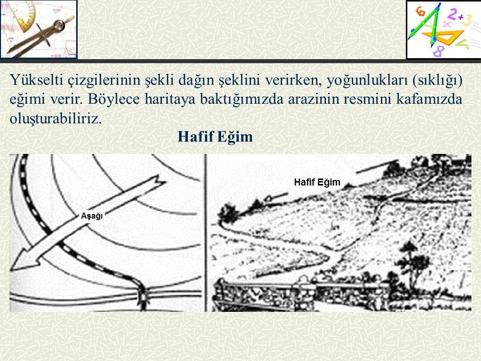 Yükselti çizgilerinin şekli dağın şeklini verirken, yoğunlukları (sıklığı) eğimi verir. Böylece haritaya baktığımızda arazinin resmini kafamızda oluşturabiliriz.