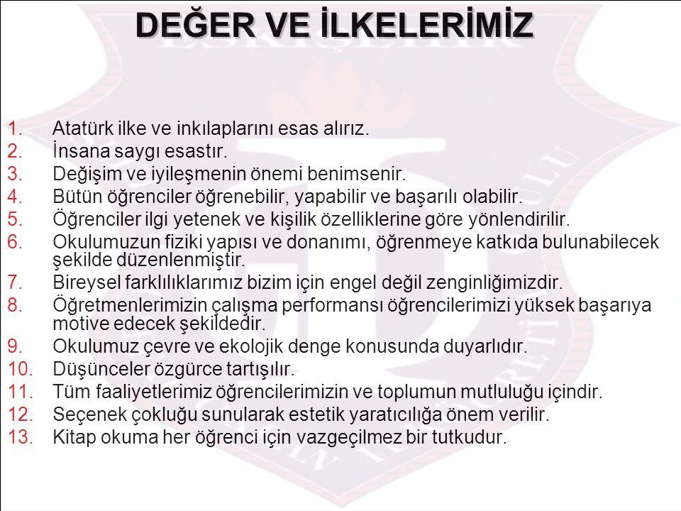 DEĞER VE İLKELERİMİZ Atatürk ilke ve inkılaplarını esas alırız.