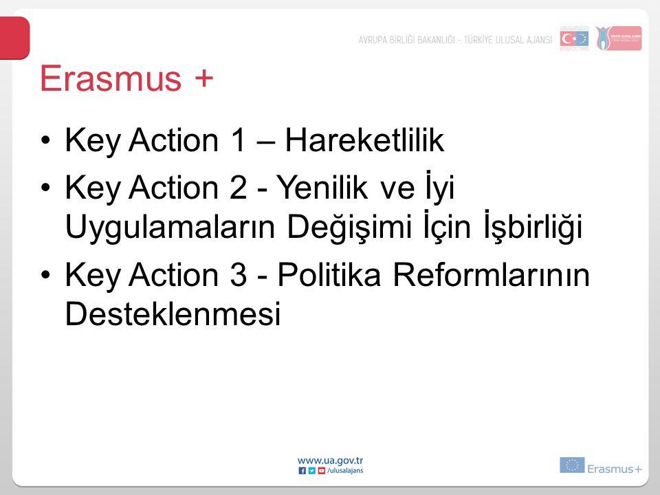 Erasmus + Key Action 1 – Hareketlilik