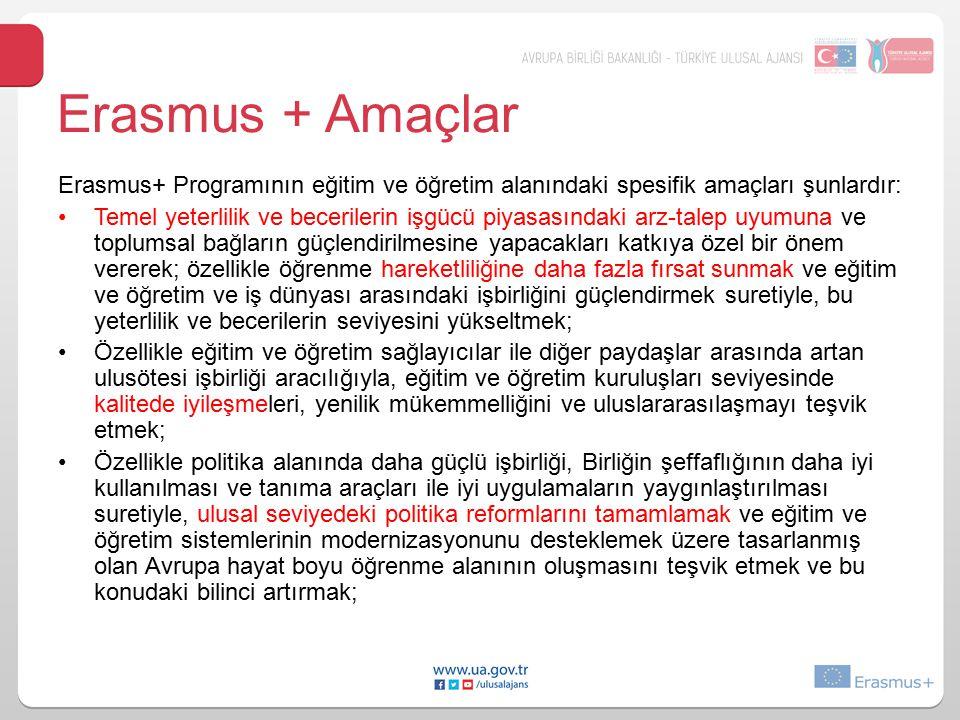 Erasmus + Amaçlar Erasmus+ Programının eğitim ve öğretim alanındaki spesifik amaçları şunlardır:
