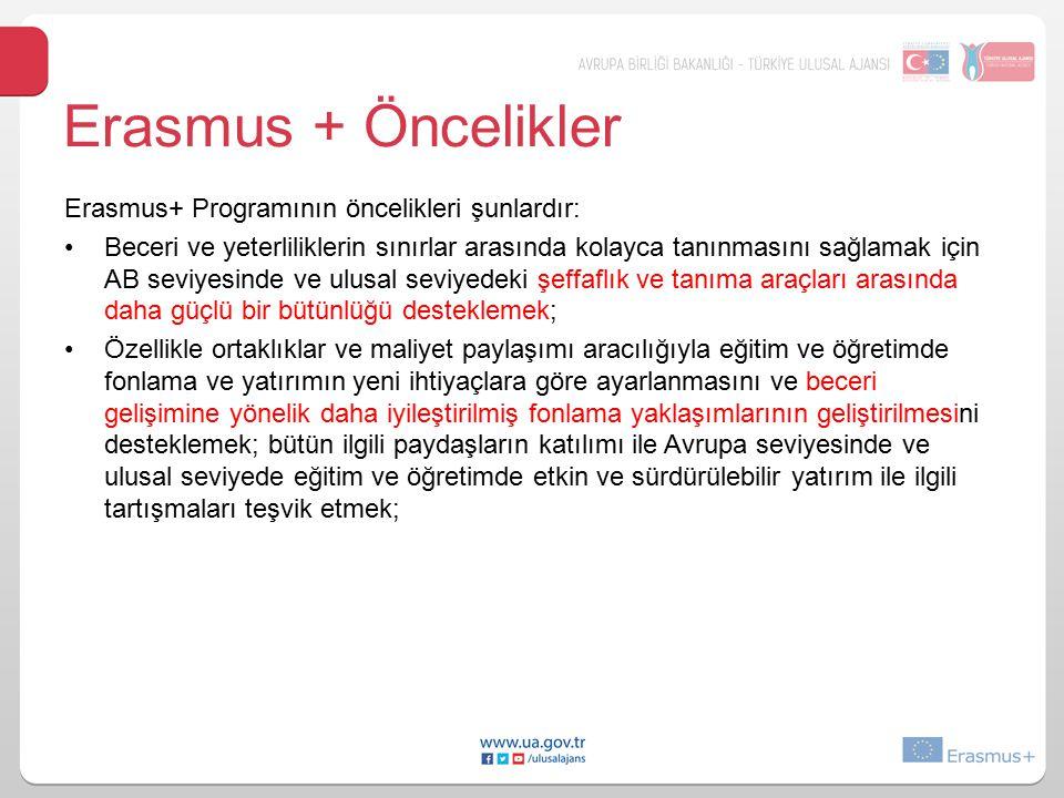 Erasmus + Öncelikler Erasmus+ Programının öncelikleri şunlardır: