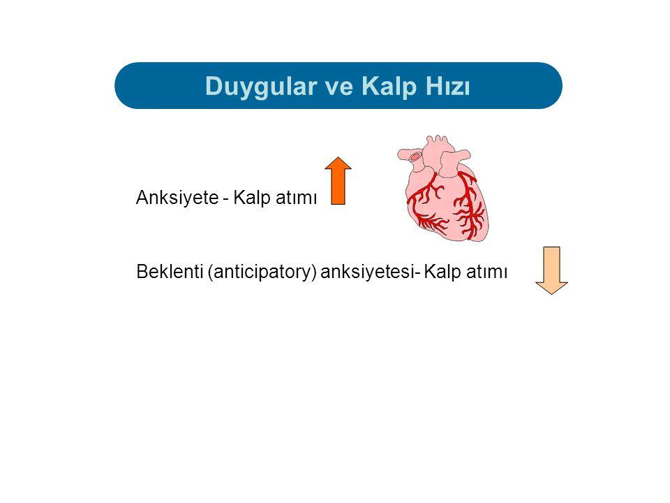 Duygular ve Kalp Hızı Anksiyete - Kalp atımı